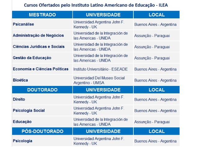 Adepol/CE fecha convênio com Instituto Latino Americano de Educação